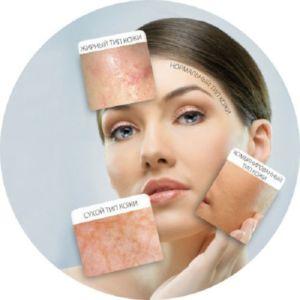 Классификация кожи