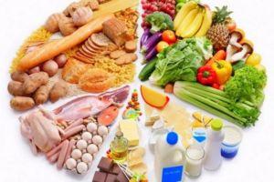 Какое должно быть правильное питание